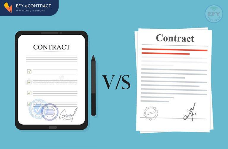 hình thức hợp đồng