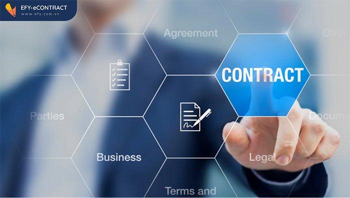 Quy trình giao kết hợp đồng điện tử